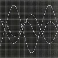 Cylon Recordings x Noise Test II in Bristol