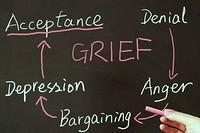 Grief Demystified: Workshop in Bristol