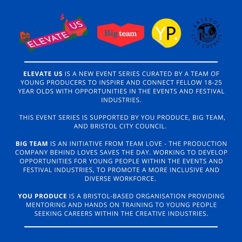 Elevate Us Presents: Artspection in Bristol 2021